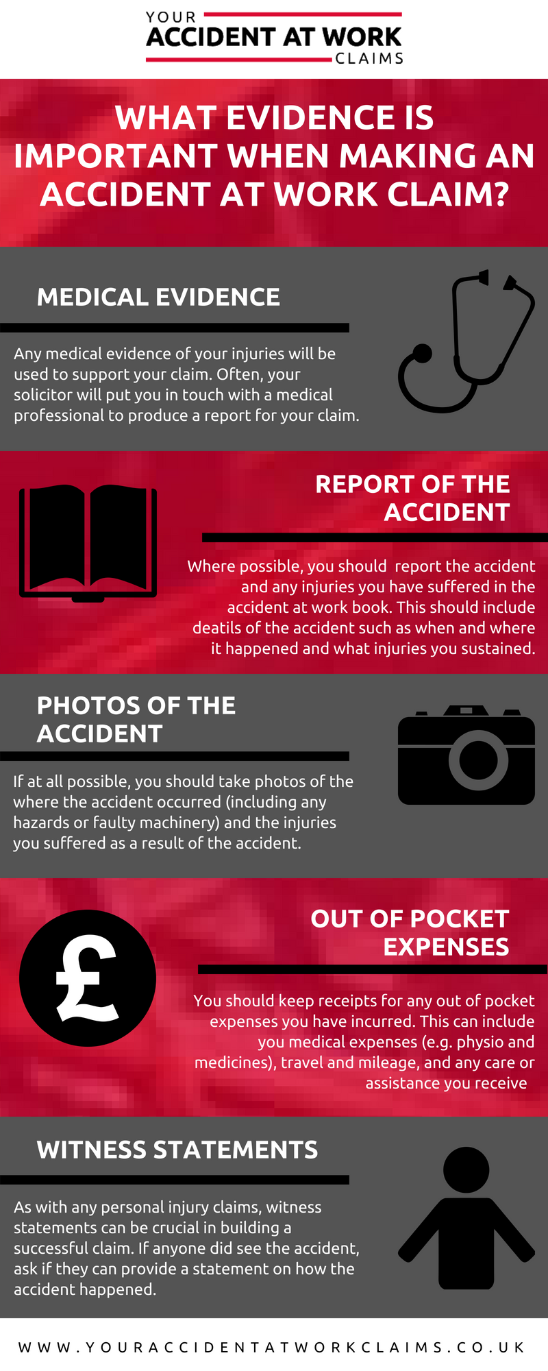 Infographic explaining important evidence for an accident at work claim